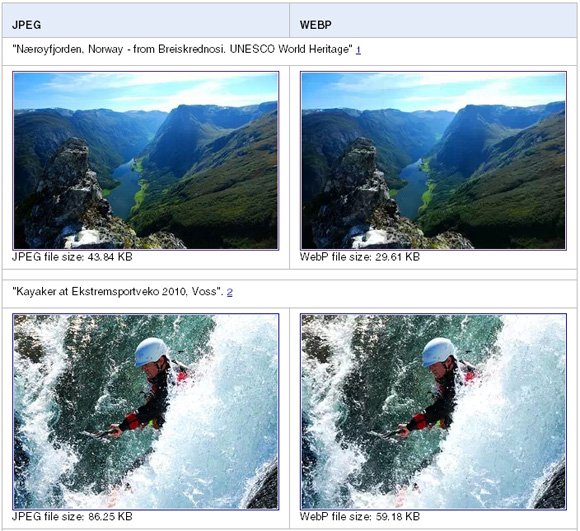 Reduce Image Size With Google's WebP Image Format