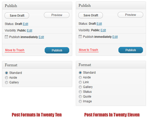 Enable WordPress Post Formats In Thesis